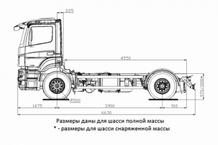 Продажа автомобиля ШАССИ KAMAZ-5325-1002-69 (G5)