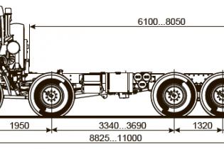 Продажа автомобиля ШАССИ KAMAZ-63501-52