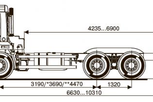 Продажа автомобиля ШАССИ KAMAZ-65115-48 (А5)