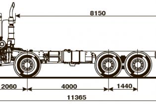 Продажа автомобиля ШАССИ KAMAZ-6560-53